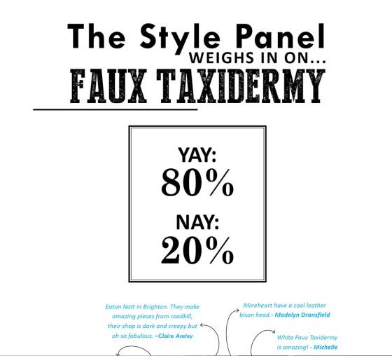 style panel
